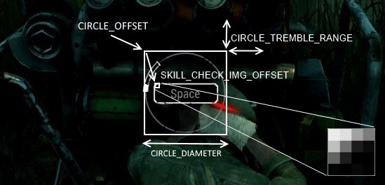 Dbd Skill Check Bot